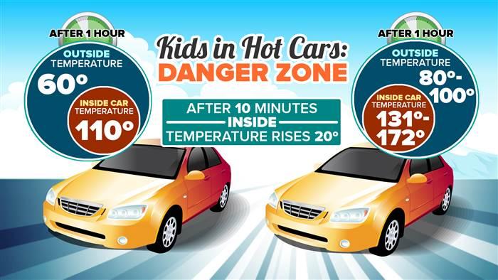 1D274906324186-3137966-kids-hot-cars-v4.today-inline-large